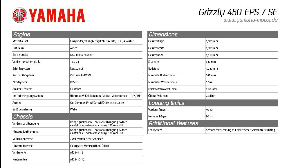 Yamaha Grizzly 450 EPS : Quadwelt